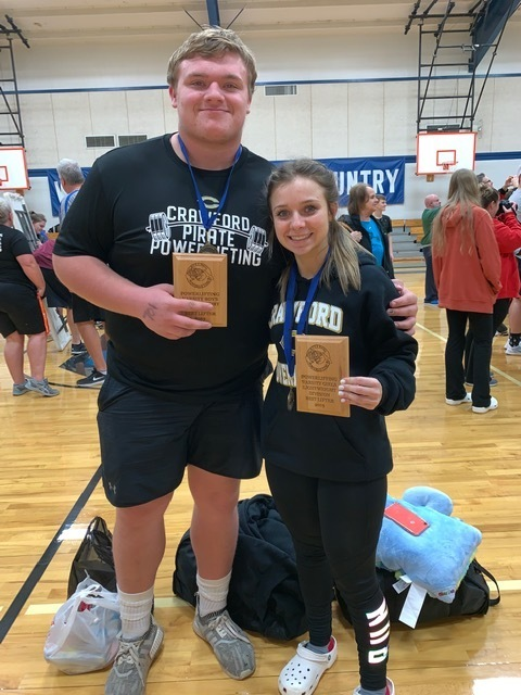 Powerlifting New Records